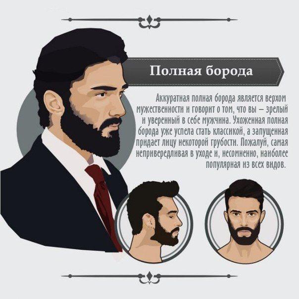 Как аккуратно сделать бороду - Теплотехник